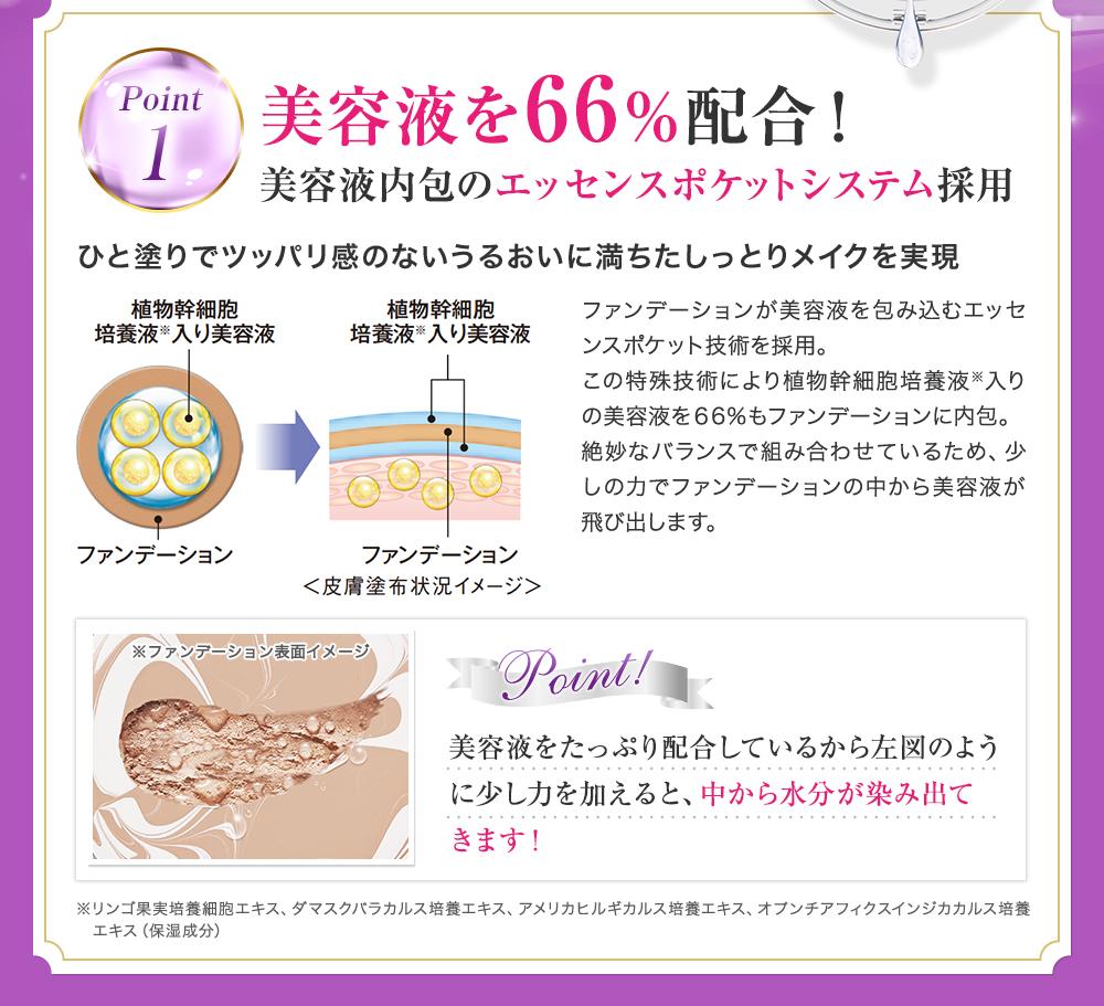 [Point1]美容液を66%配合!美容液内包のエッセンスポケットシステム採用
